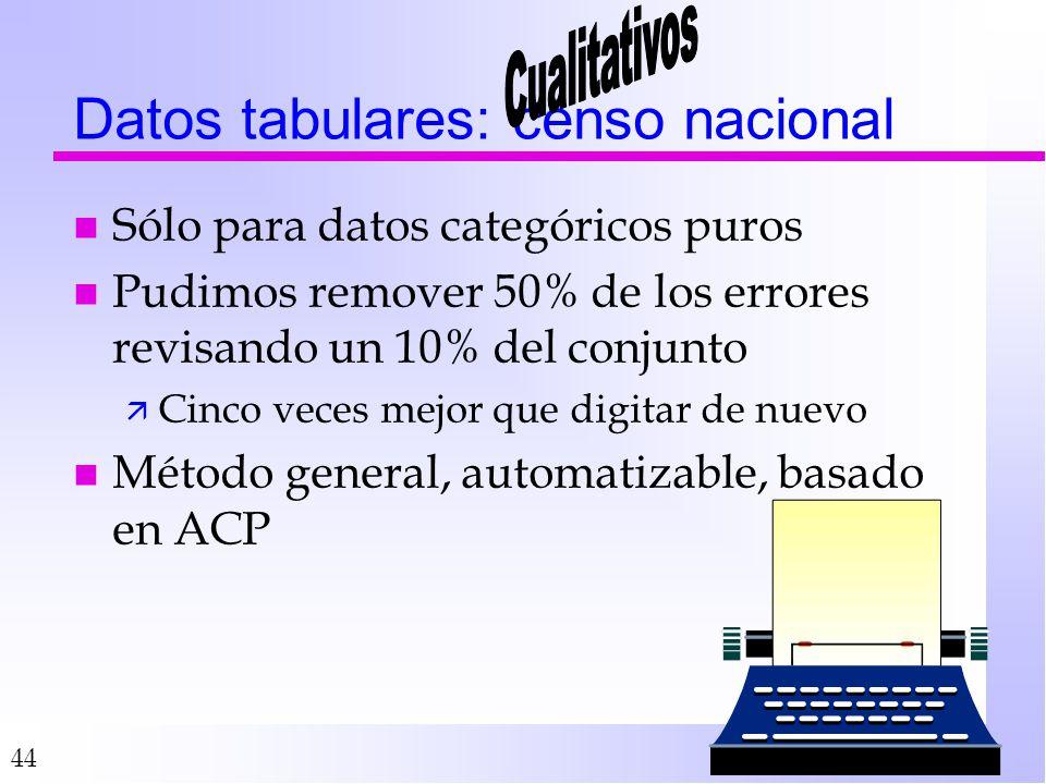Datos tabulares: censo nacional