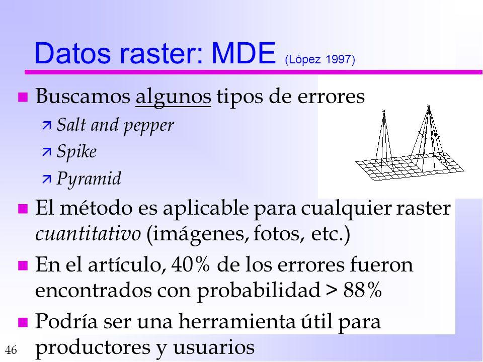 Datos raster: MDE (López 1997)