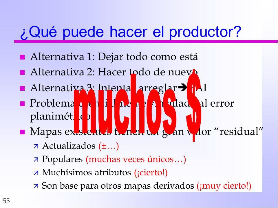 ¿Qué puede hacer el productor