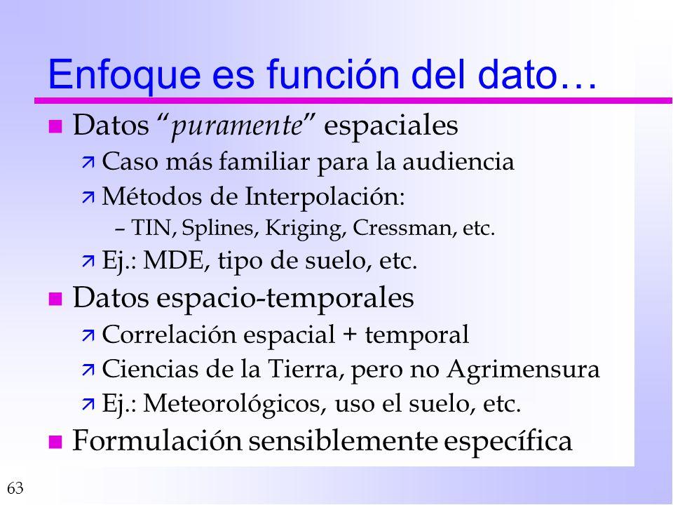 Enfoque es función del dato…