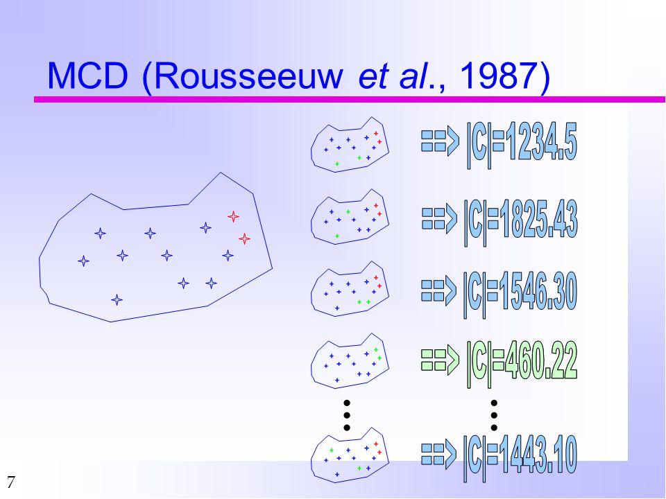 … MCD (Rousseeuw et al., 1987) ==> |C|=1234.5 ==> |C|=1825.43
