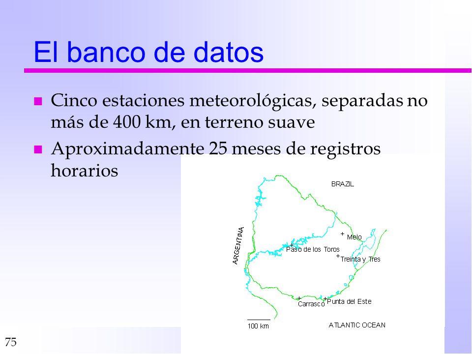 El banco de datos Cinco estaciones meteorológicas, separadas no más de 400 km, en terreno suave.