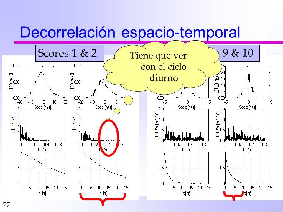 Decorrelación espacio-temporal