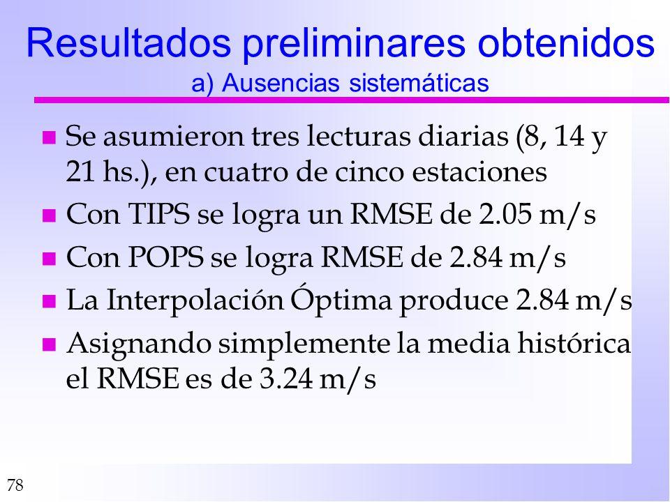 Resultados preliminares obtenidos a) Ausencias sistemáticas