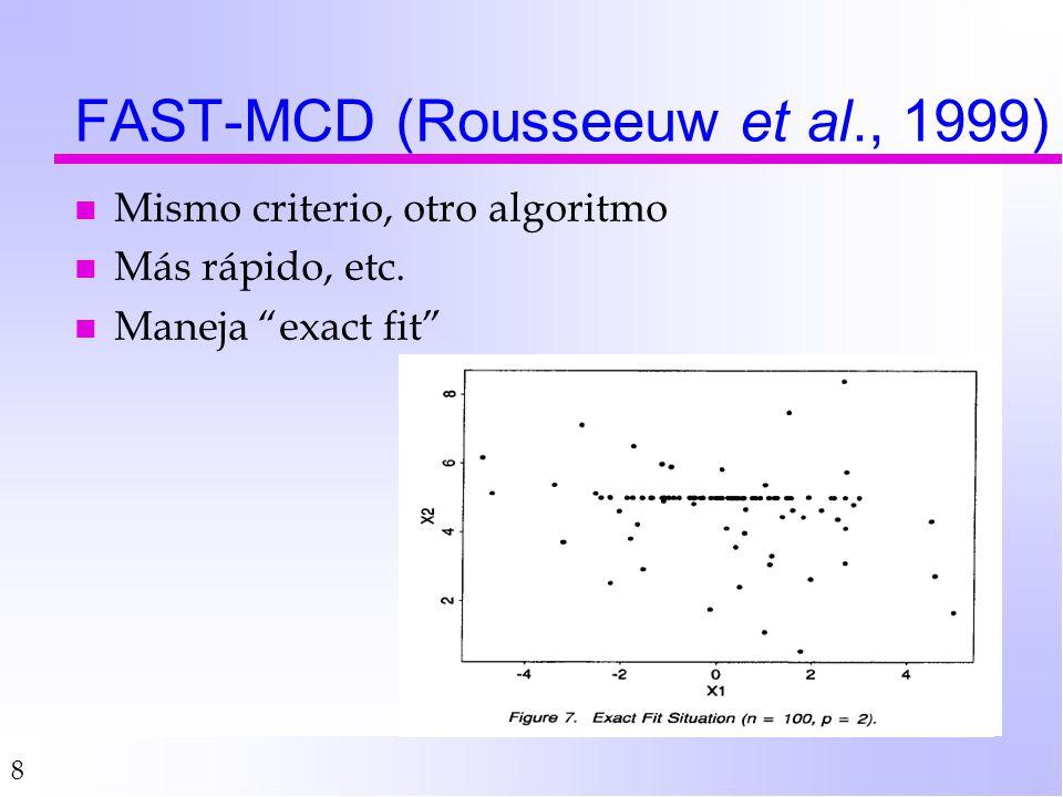 FAST-MCD (Rousseeuw et al., 1999)
