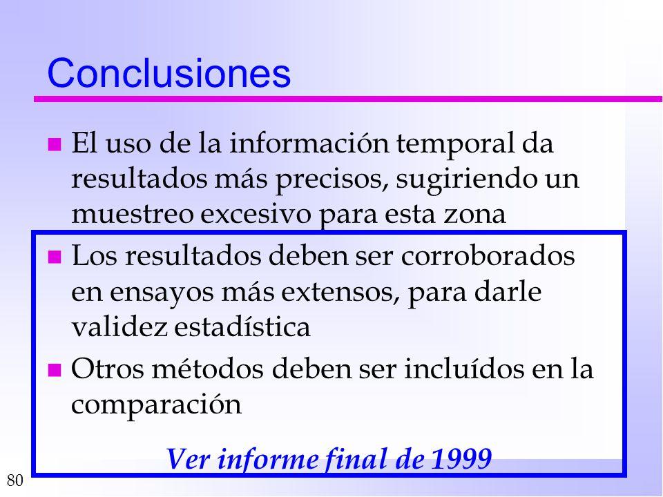 Conclusiones El uso de la información temporal da resultados más precisos, sugiriendo un muestreo excesivo para esta zona.