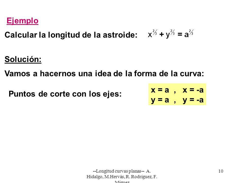 Calcular la longitud de la astroide: