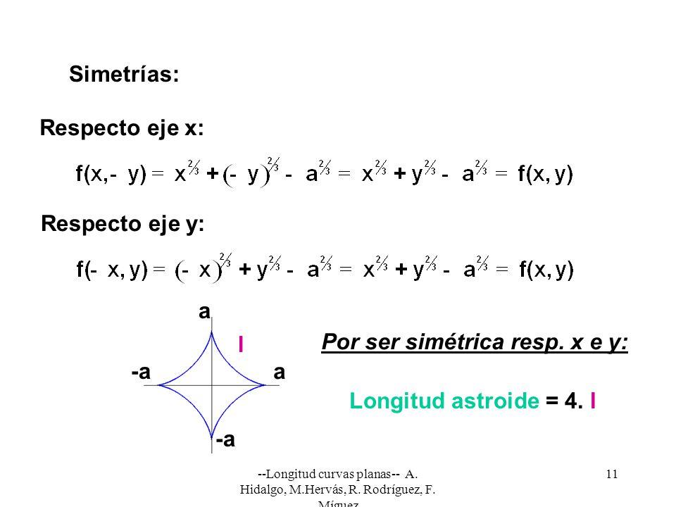 Por ser simétrica resp. x e y: -a a Longitud astroide = 4. l