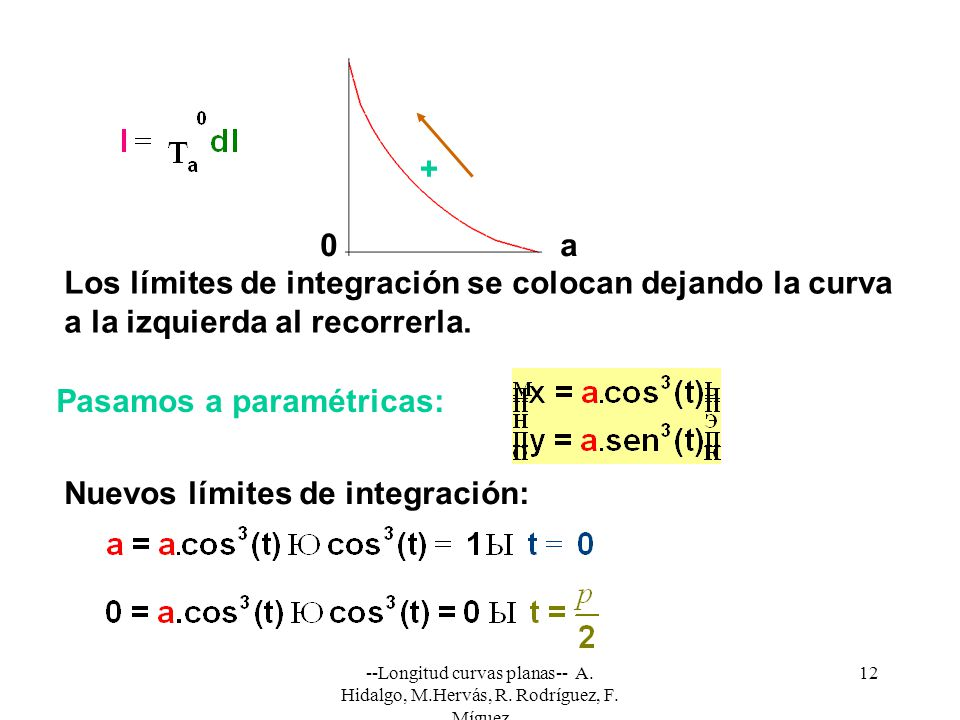Los límites de integración se colocan dejando la curva