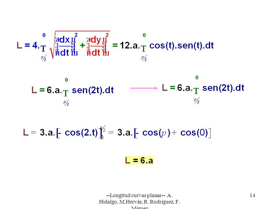--Longitud curvas planas-- A. Hidalgo, M. Hervás, R. Rodríguez, F