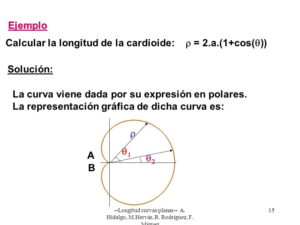 Calcular la longitud de la cardioide: r = 2.a.(1+cos(q))