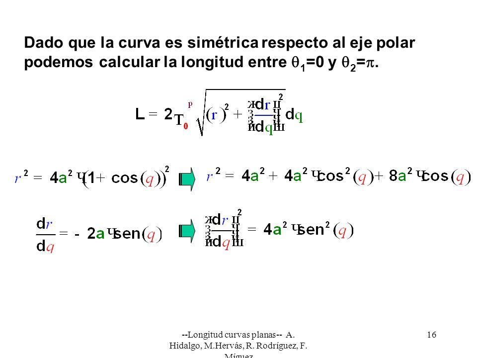 Dado que la curva es simétrica respecto al eje polar
