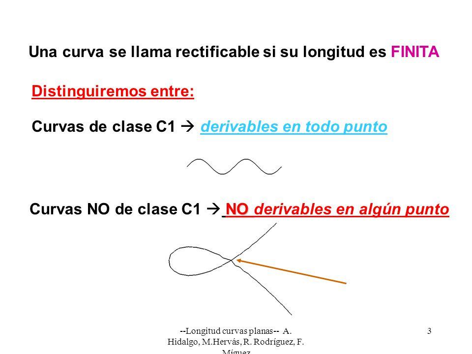 Una curva se llama rectificable si su longitud es FINITA