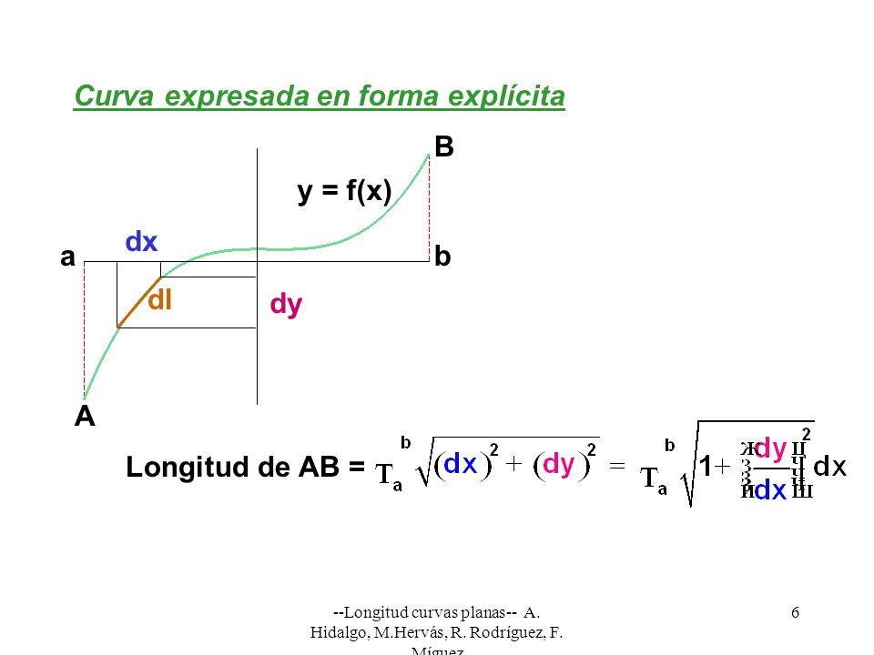 Curva expresada en forma explícita