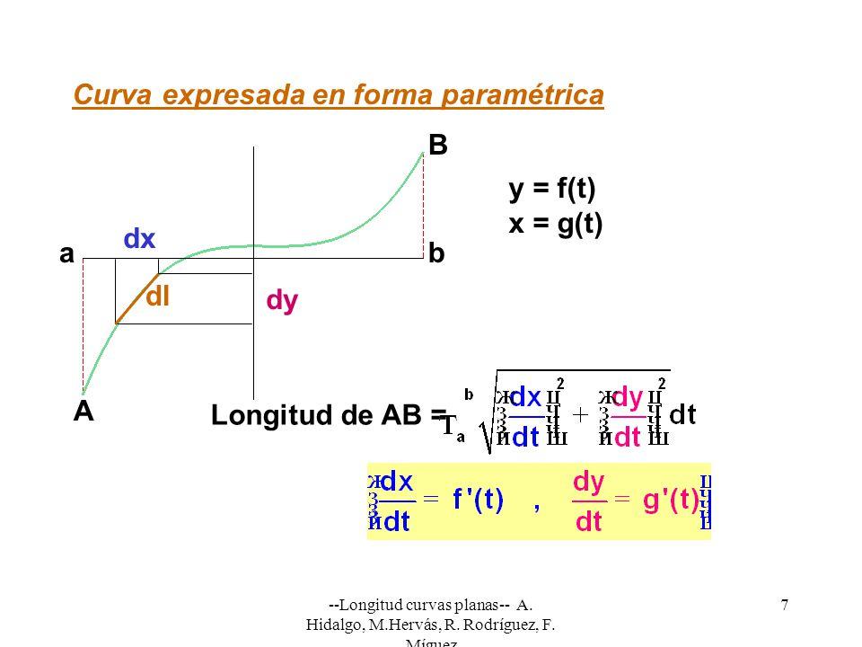Curva expresada en forma paramétrica