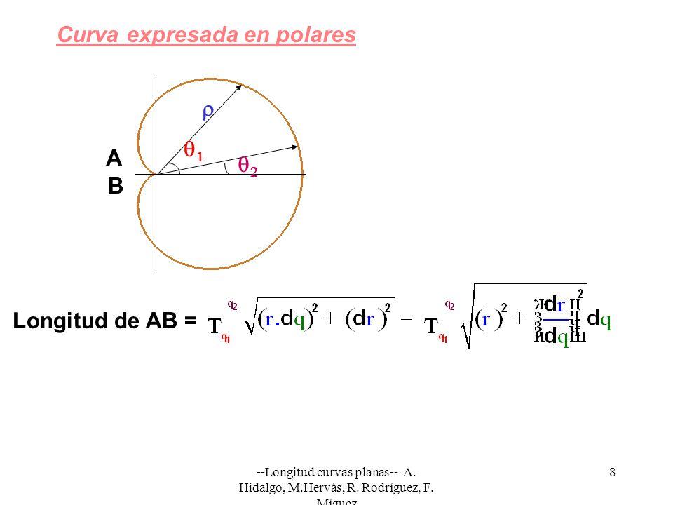 Curva expresada en polares