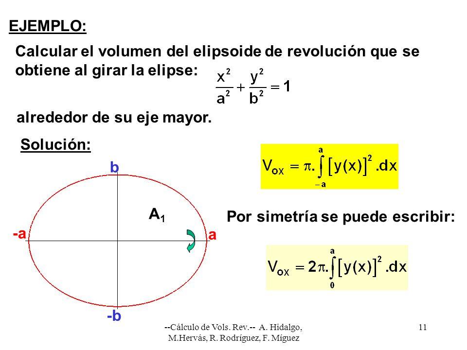 Calcular el volumen del elipsoide de revolución que se
