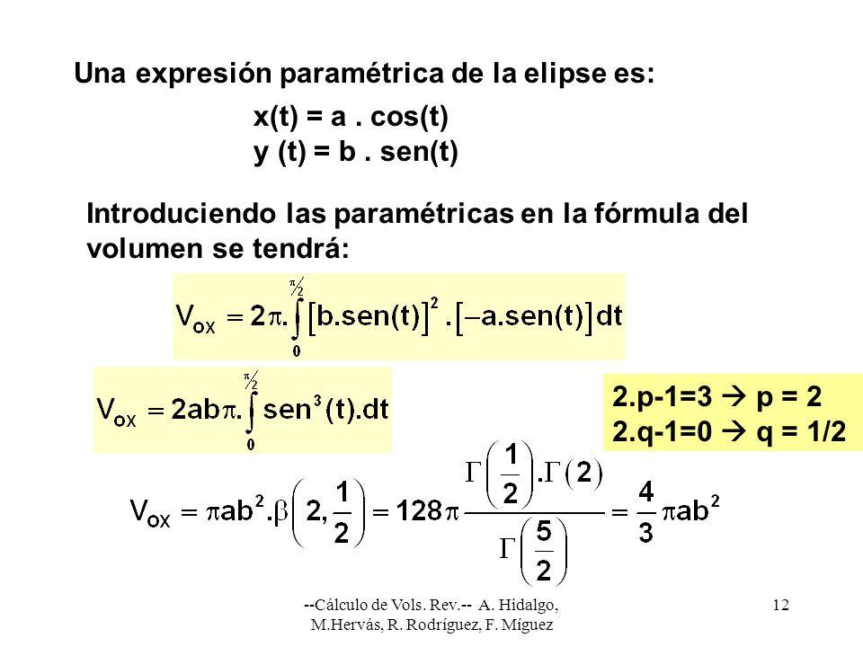 Una expresión paramétrica de la elipse es: