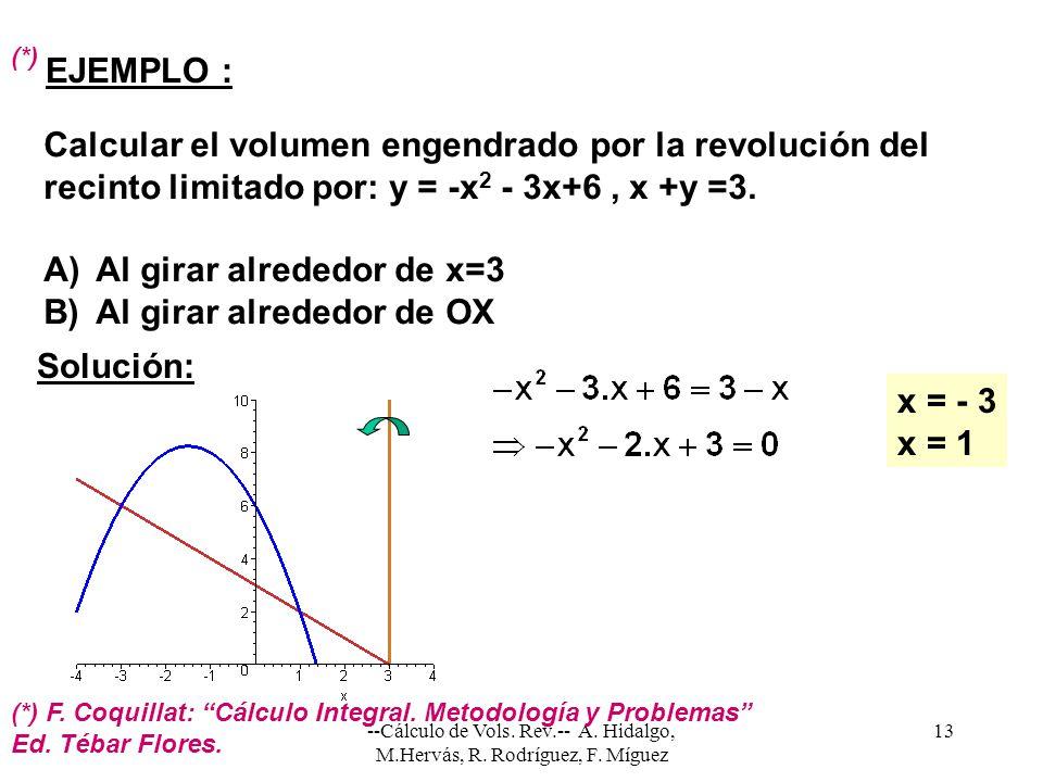 Calcular el volumen engendrado por la revolución del