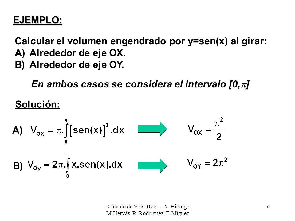 Calcular el volumen engendrado por y=sen(x) al girar:
