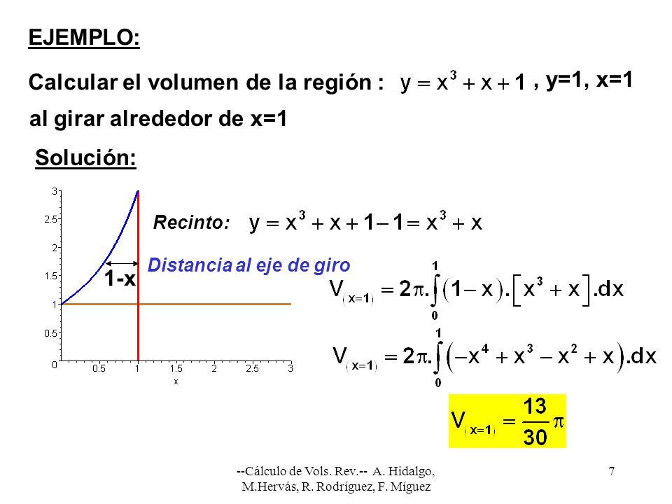 Calcular el volumen de la región : , y=1, x=1