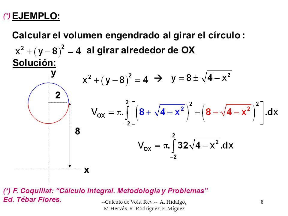Calcular el volumen engendrado al girar el círculo :