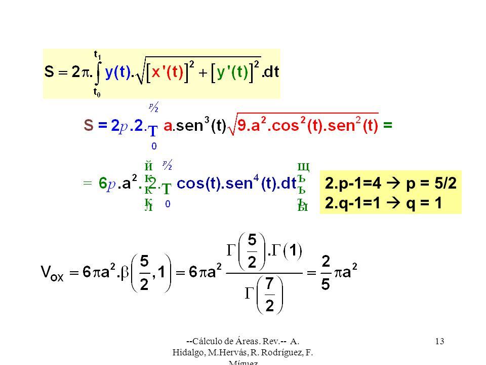 2.p-1=4  p = 5/2 2.q-1=1  q = 1. --Cálculo de Áreas.