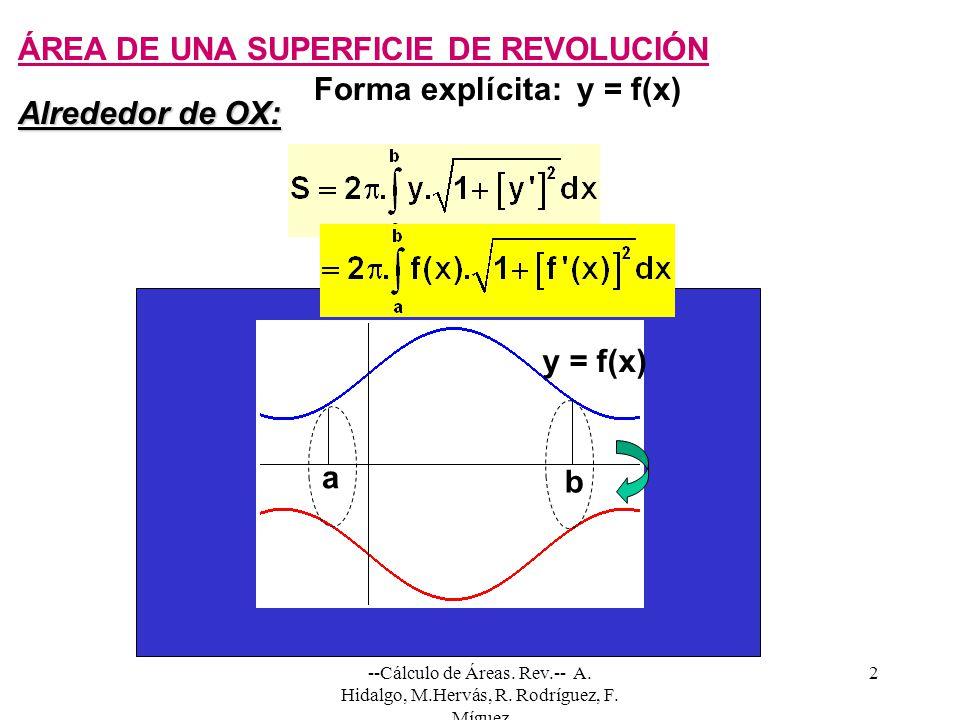 ÁREA DE UNA SUPERFICIE DE REVOLUCIÓN Forma explícita: y = f(x)