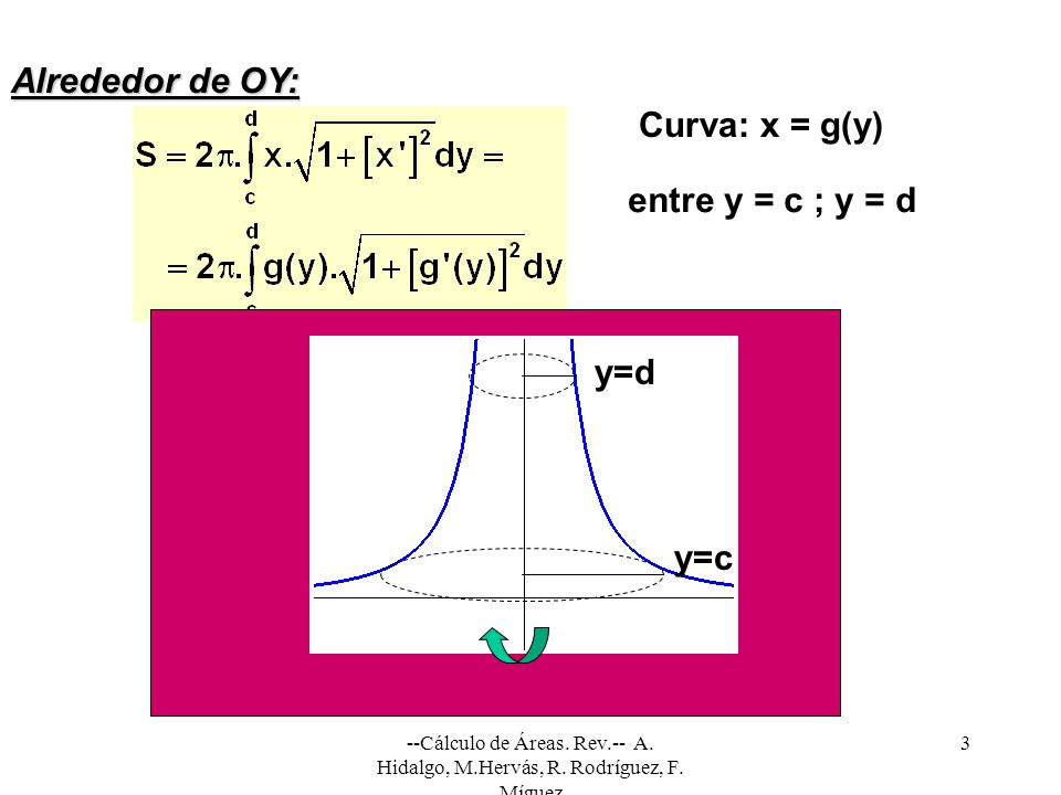 Alrededor de OY: Curva: x = g(y) entre y = c ; y = d y=d y=c