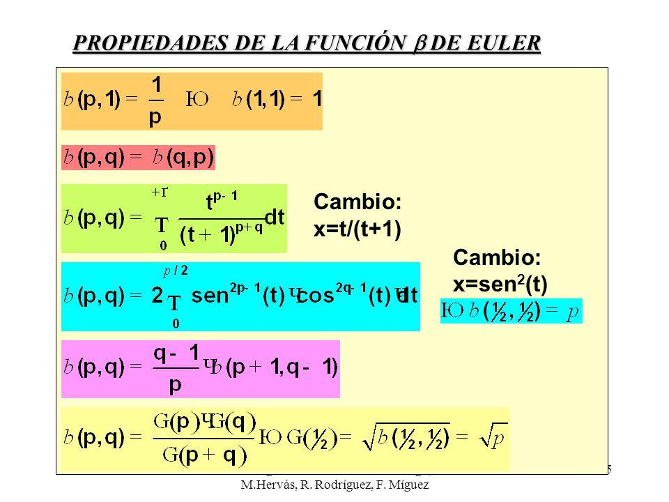 PROPIEDADES DE LA FUNCIÓN b DE EULER