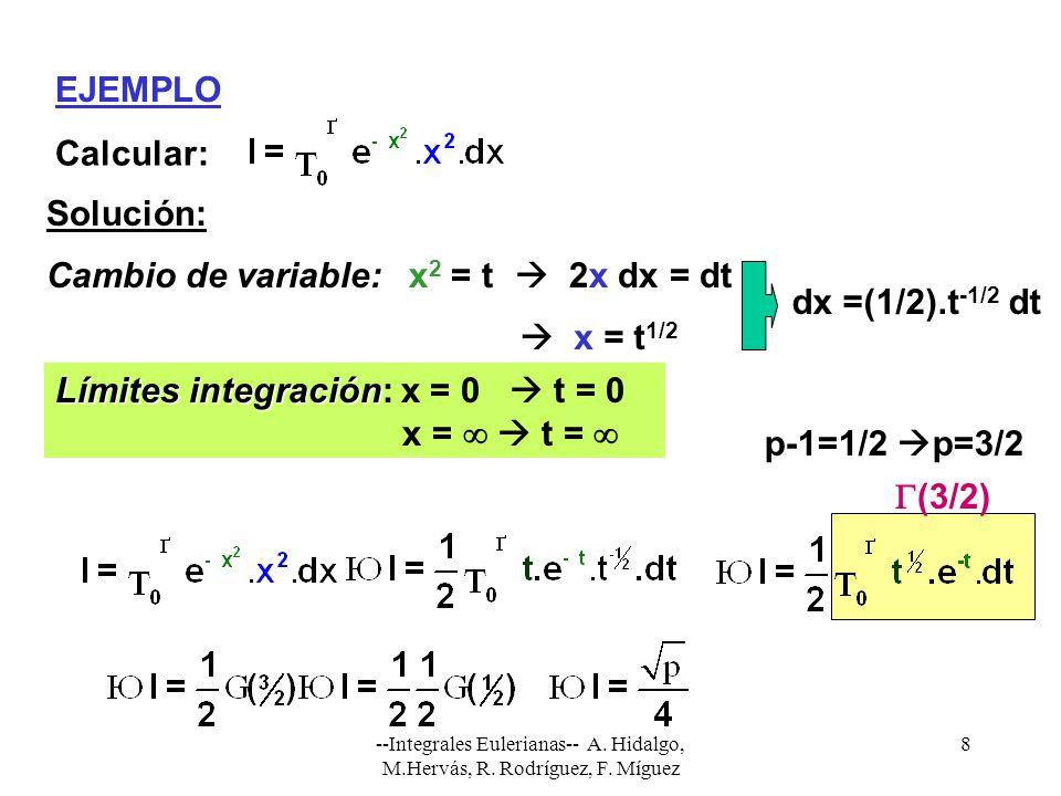 Límites integración: x = 0  t = 0 x =   t =  p-1=1/2 p=3/2