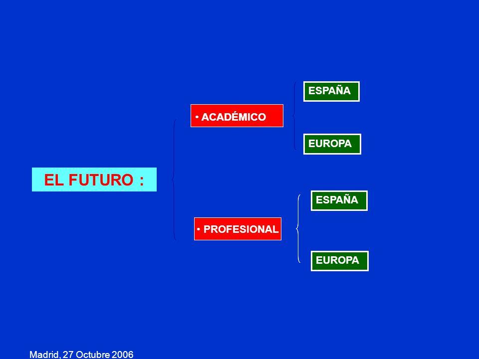 EL FUTURO : ESPAÑA ACADÉMICO ACADÉMICO EUROPA ESPAÑA ESPAÑA