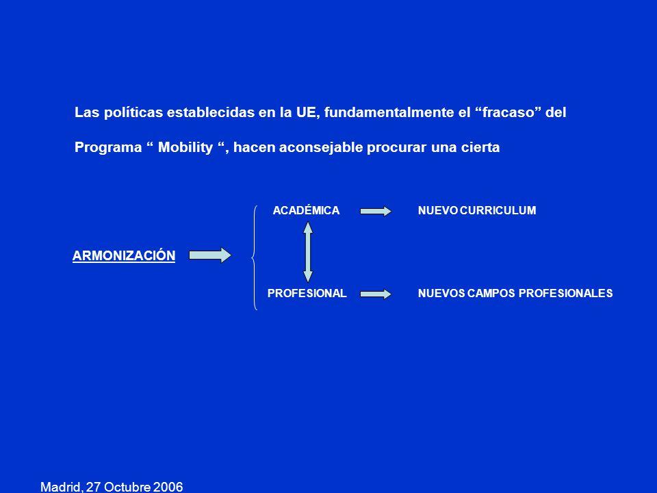 Las políticas establecidas en la UE, fundamentalmente el fracaso del