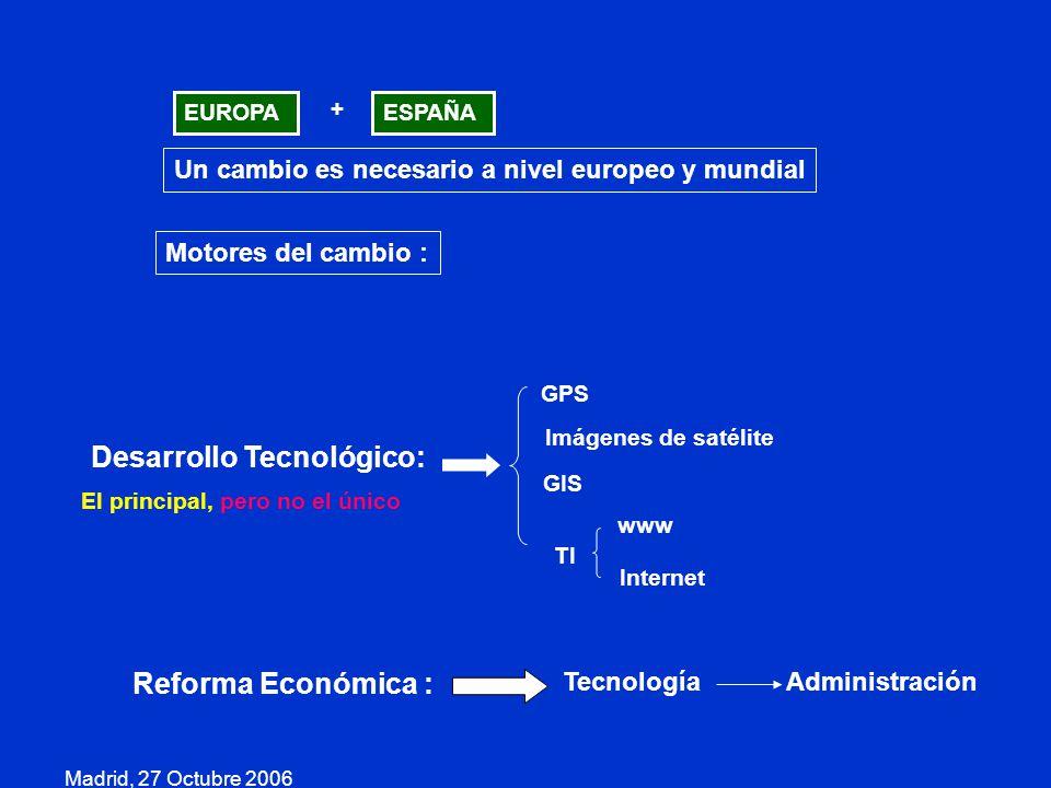 Desarrollo Tecnológico:
