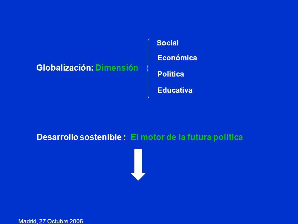 Desarrollo sostenible :: El motor de la futura política