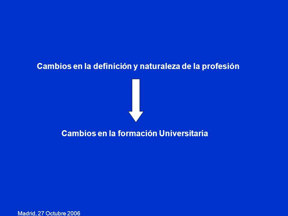 Cambios en la definición y naturaleza de la profesión