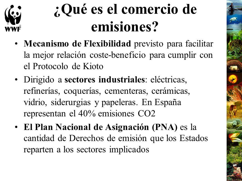 ¿Qué es el comercio de emisiones