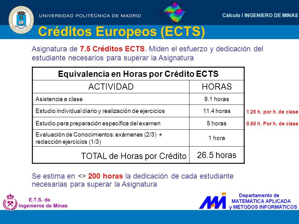Equivalencia en Horas por Crédito ECTS