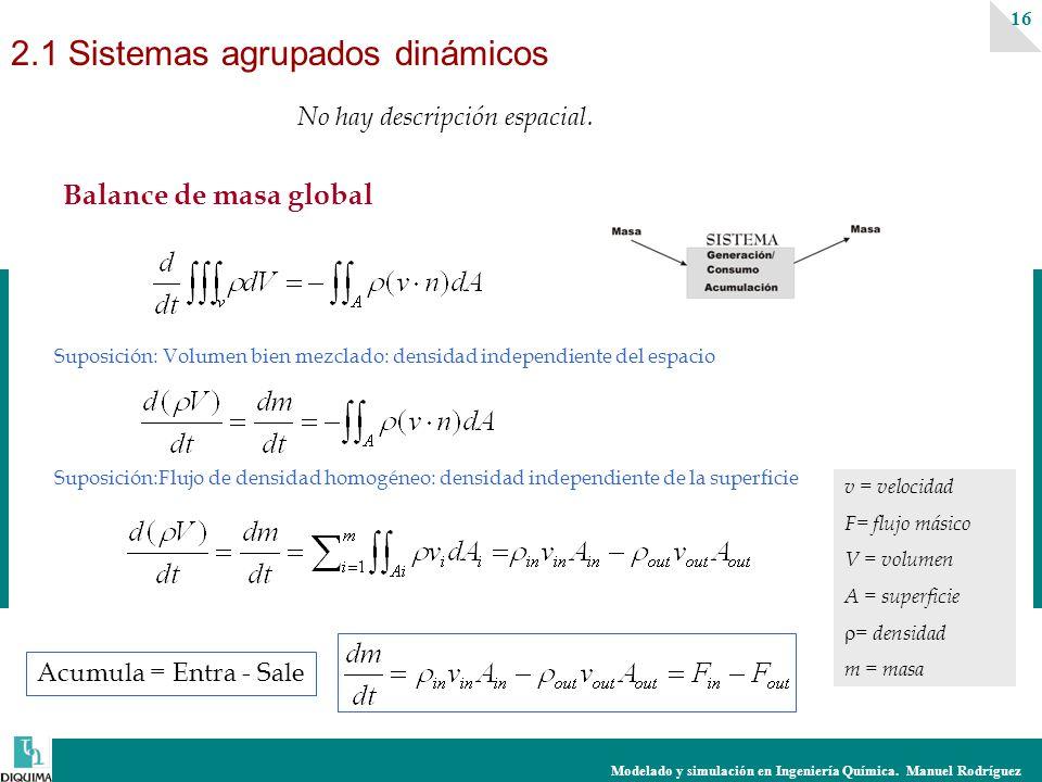 2.1 Sistemas agrupados dinámicos