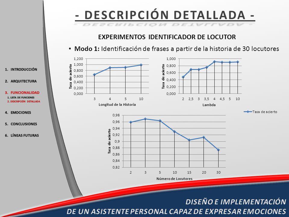 - DESCRIPCIÓN DETALLADA - EXPERIMENTOS IDENTIFICADOR DE LOCUTOR