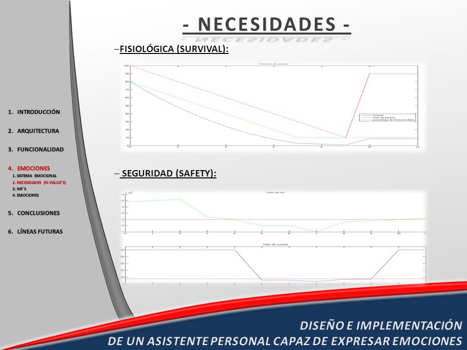 - NECESIDADES - FISIOLÓGICA (SURVIVAL): SEGURIDAD (SAFETY): INTRODUCCIÓN. ARQUITECTURA. FUNCIONALIDAD.