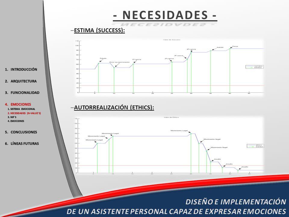 - NECESIDADES - ESTIMA (SUCCESS): AUTORREALIZACIÓN (ETHICS): INTRODUCCIÓN. ARQUITECTURA. FUNCIONALIDAD.