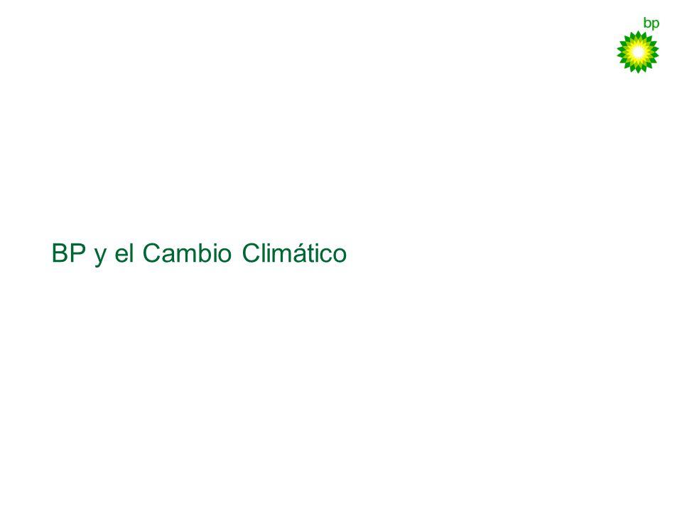 BP y el Cambio Climático