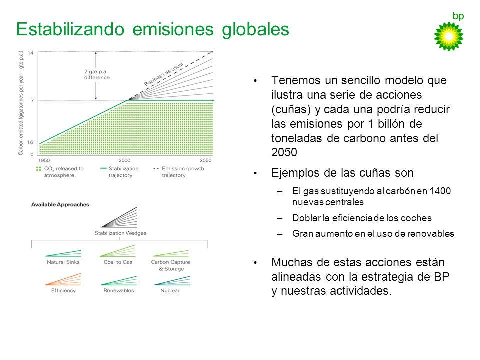 Estabilizando emisiones globales