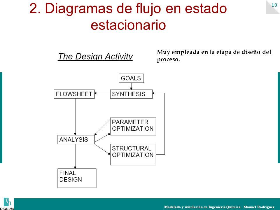 2. Diagramas de flujo en estado estacionario