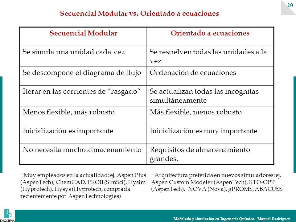 Secuencial Modular Orientado a ecuaciones