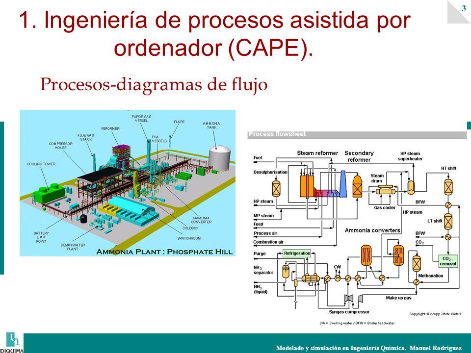 1. Ingeniería de procesos asistida por ordenador (CAPE).