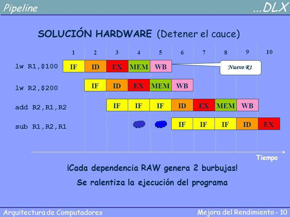 SOLUCIÓN HARDWARE (Detener el cauce)