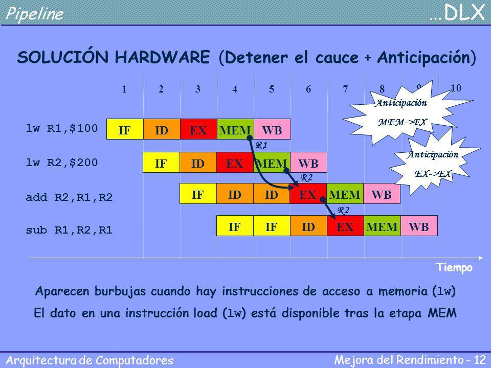 SOLUCIÓN HARDWARE (Detener el cauce + Anticipación)