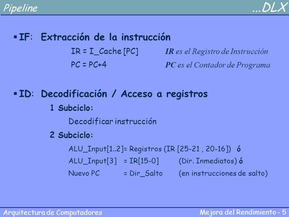 IF: Extracción de la instrucción